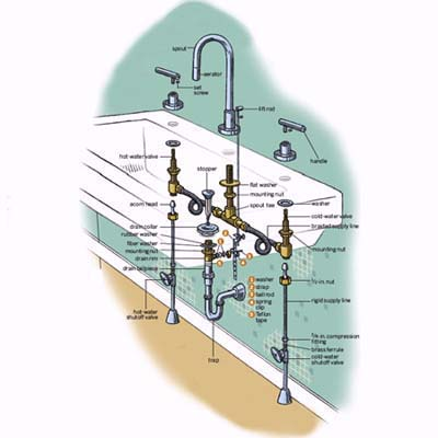 Bath Faucet Illustration