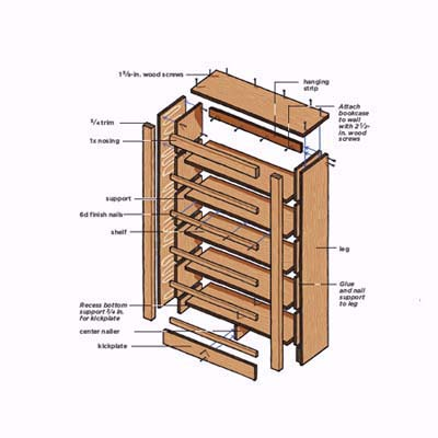 simple plywood bookshelf plans