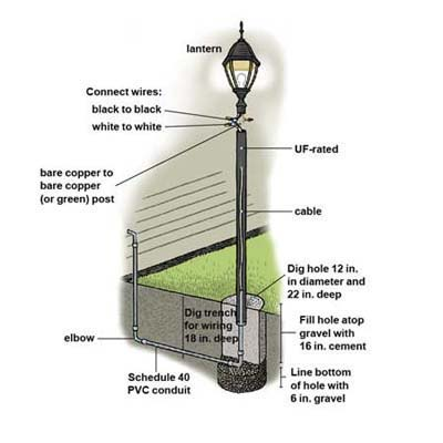 pin lamp post making machine street light pole mast on