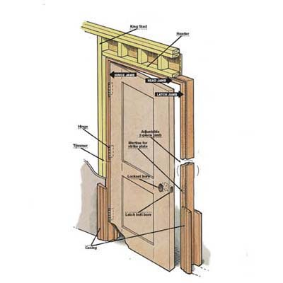 installing a prehung door illustration
