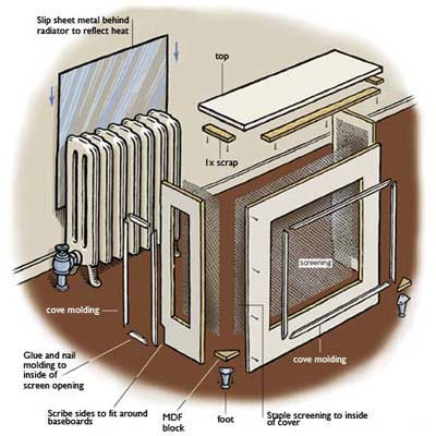 build wood radiator cover