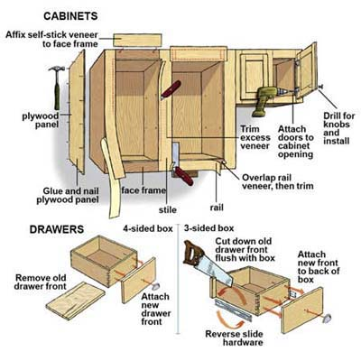 kitchen cabinets do yourself kitchen cabinet refacing diy - Kitchen Cabinets Refacing Diy