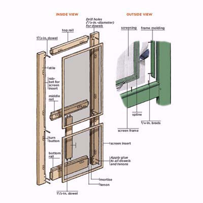 Diagram: screen door