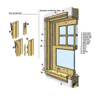 Overview How To Trim Out A Window This Old House
